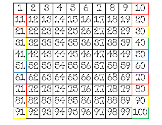 Colored Number Grid
