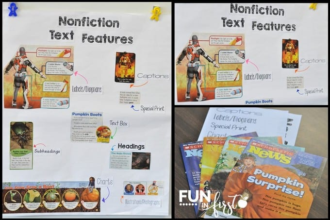 Ideas for teaching about nonfiction text features using Scholastics Weekly Readers.